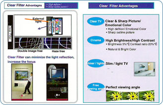 Clear Filter Advantages